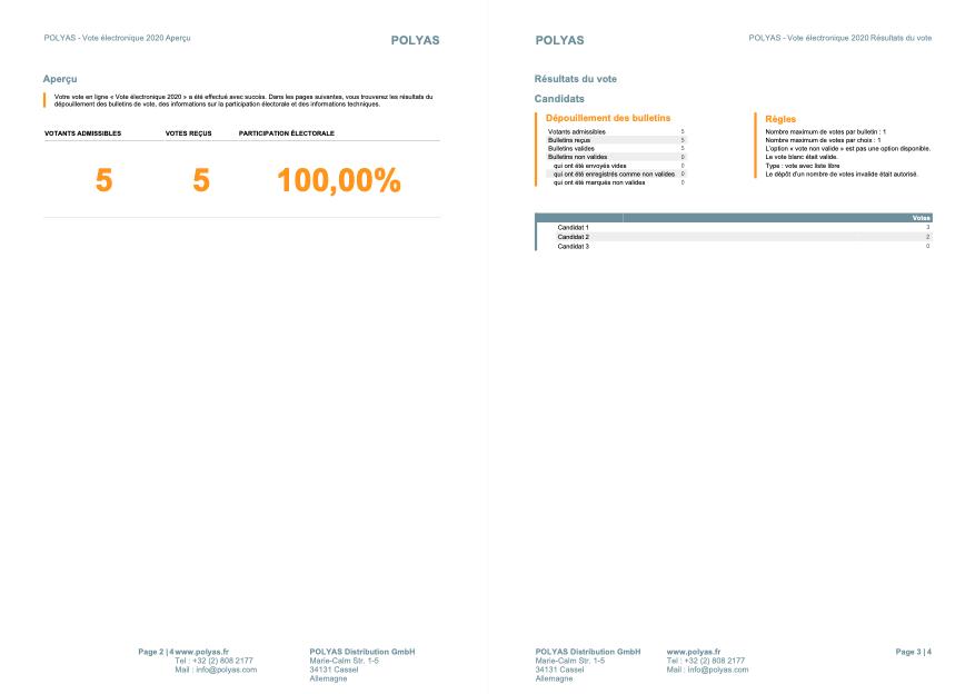 Résultat du vote en ligne en PDF